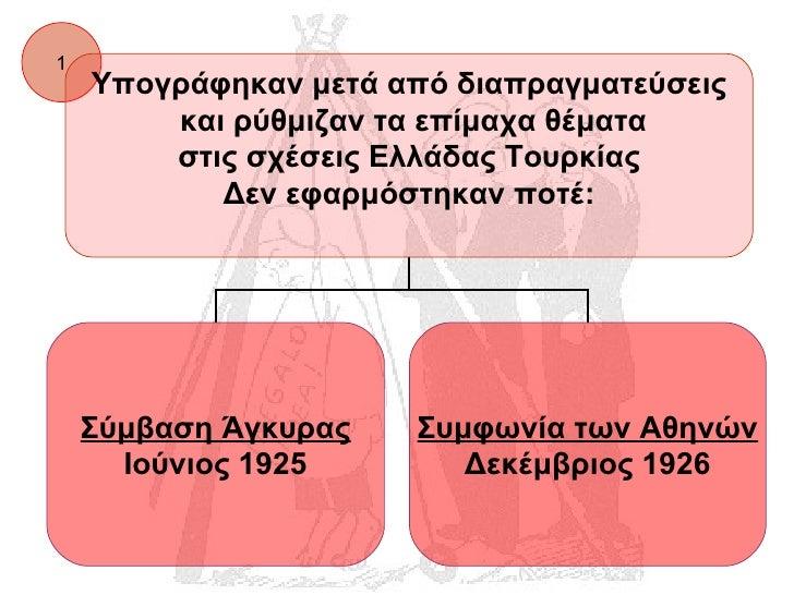 2 η ελληνοτουρκική προσέγγιση Slide 3