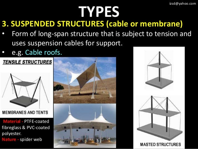 2 0 Framework Structural System