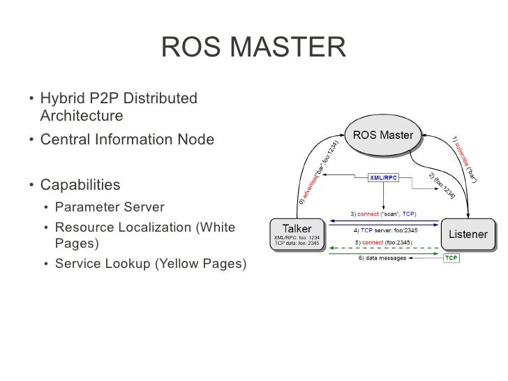 ROS distributed architecture