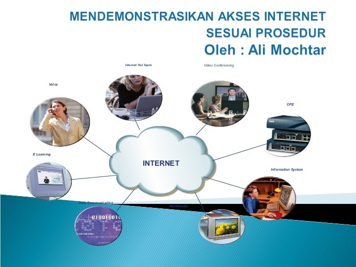 Internet/ Hot Spots                Video Conferencing         Voice                                                       ...