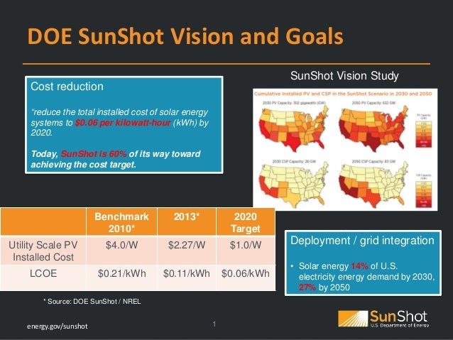 SunShot Vision Study ACKNOWLEDGMENTS - academia.edu