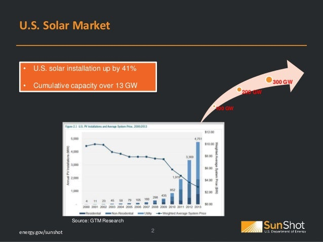 Grid Modeling for the SunShot Vision Study - NREL