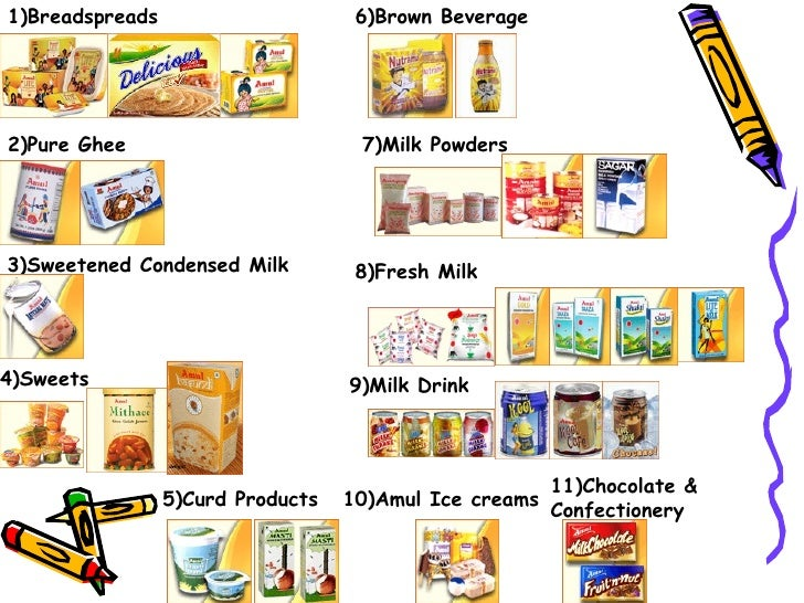 Research on baroda dairy product