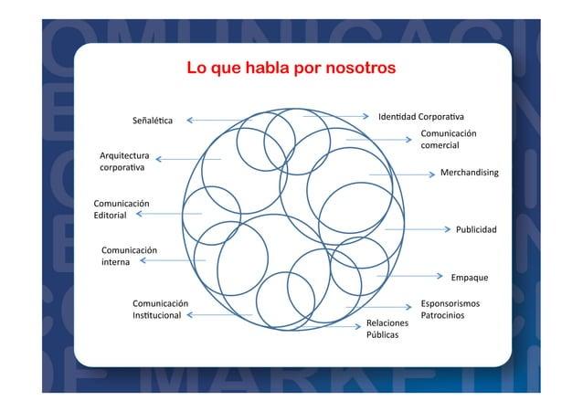 Producto Big  Ideas   Imagen   -‐Empaques   -‐Fachadas   -‐Logo?pos   -‐Colores…  etc.