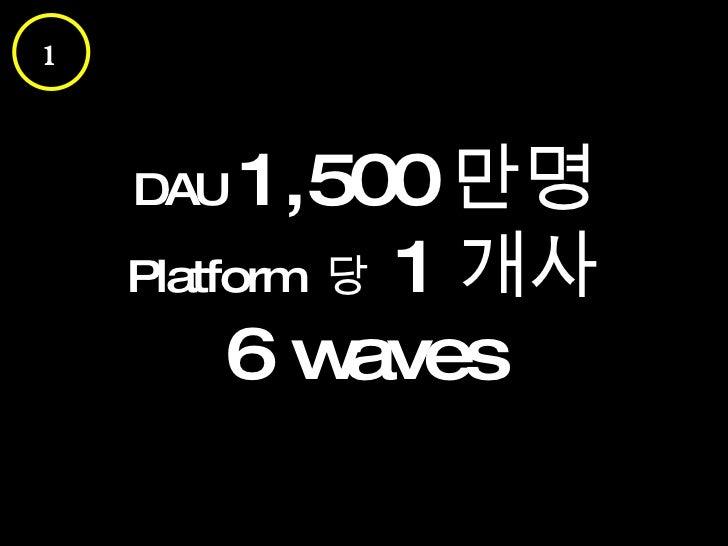 DAU  1,500 만명 Platform  당  1 개사 6 waves 1