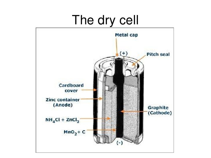 210 producing electrical energies batteries battery is used up 9 ccuart Gallery