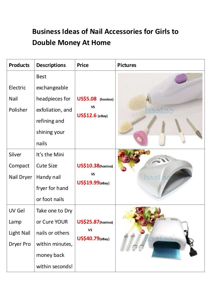 Business Ideas of Nail Accessories for Girls to Double Money At Home<br />ProductsDescriptionsPricePicturesElectric Nail P...
