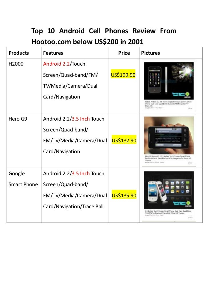 Top 10 Android Cell Phones Review From Hootoo.com below US$200 in 2001<br />ProductsFeaturesPricePicturesH2000Android 2.2/...