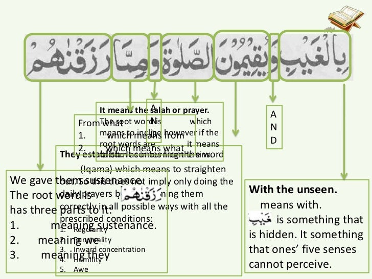 Al-Baqarah Ayah 1-5 Word for Word
