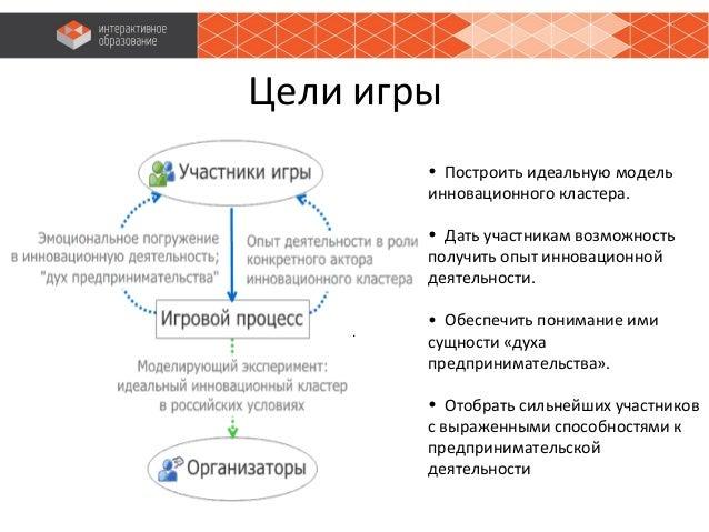 Цели игры . • Построить идеальную модель инновационного кластера. • Дать участникам возможность получить опыт инновационно...