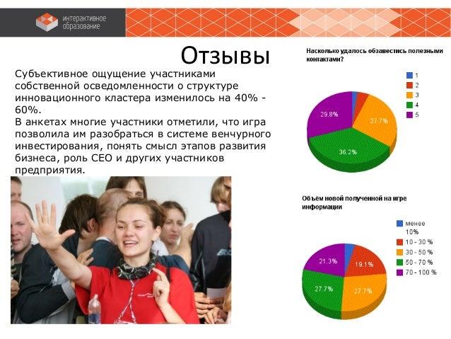 ОтзывыСубъективное ощущение участниками собственной осведомленности о структуре инновационного кластера изменилось на 40% ...