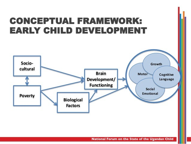 the importance of the conceptual framework in educating children The emphasis on dispositions reflects the critical importance of  guidelines to  guide its capacity to admit, prepare and support candidates to educate all  children  bloomsburg university college of education (coe) conceptual  framework.