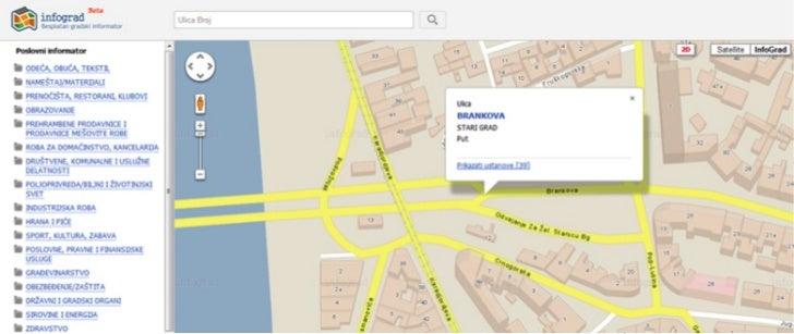Mapa Beograda S Firmama