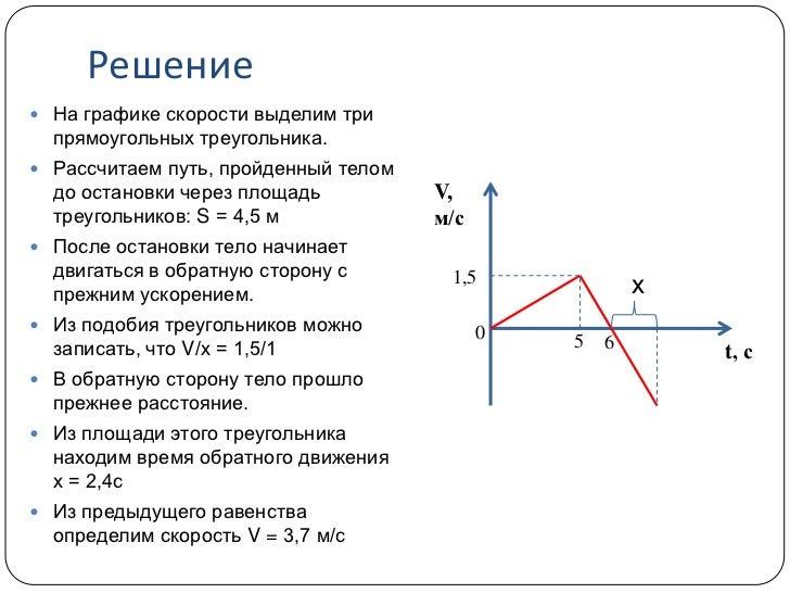 Задачу по кинематике с графиком и решением математика сочетание задачи с решениями