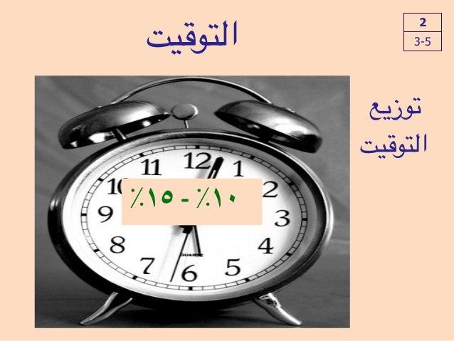 !القدرة !!على االستيعاب٠٩!دقيقة ٩٠!+!٢٠!+!١٠!قانون 2 3-5