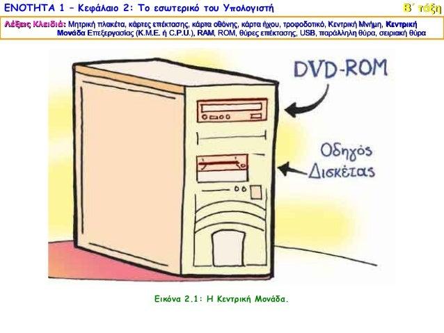 ΕΝΟΤΗΤΑ 1 – Κεφάλαιο 2: Το εσωτερικό του Υπολογιστή                                                        Β΄ τάξηΛέξεις Κ...