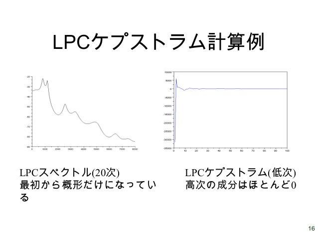 16 LPCケプストラム計算例 LPCスペクトル(20次) 最初から概形だけになってい る LPCケプストラム(低次) 高次の成分はほとんど0