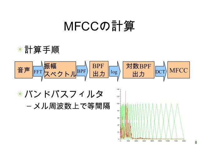 18 MFCCの計算 計算手順 バンドパスフィルタ – メル周波数上で等間隔 音声 振幅 スペクトル 対数BPF 出力 BPF 出力 MFCCFFT logBPF DCT