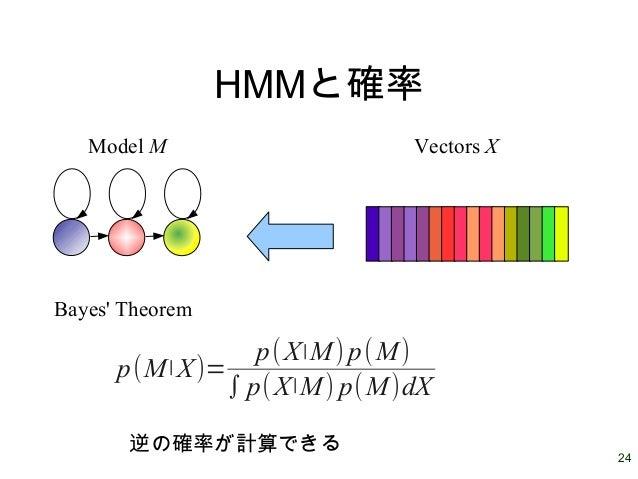 24 HMMと確率 Model M Vectors X p(M∣X)= p(X∣M) p(M) ∫ p(X∣M) p(M)dX Bayes' Theorem 逆の確率が計算できる