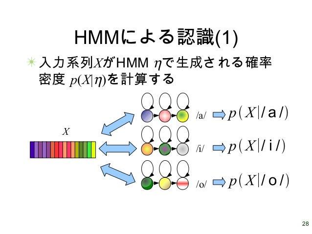 28 HMMによる認識(1) 入力系列XがHMM ηで生成される確率 密度 p(X η)を計算する /a/ /i/ /o/ X p X∣/ a / p X∣/ i / p X∣/ o /