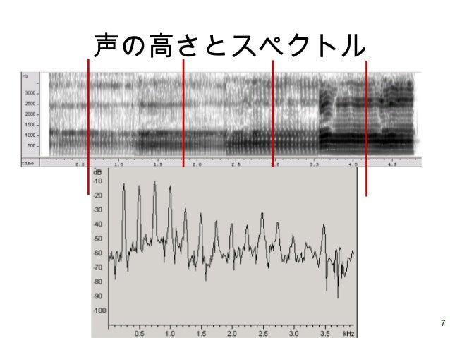 7 声の高さとスペクトル