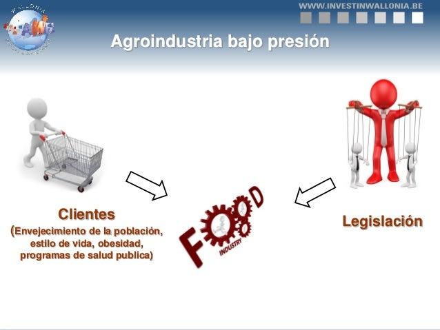 Agroindustria bajo presión Clientes (Envejecimiento de la población, estilo de vida, obesidad, programas de salud publica)...