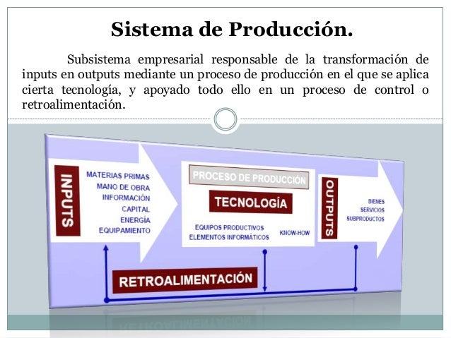 Dise o y planeaci n de sistemas de producci n for Descripcion del proceso de produccion