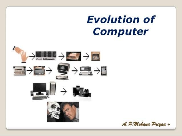 Evolution of Computer A.P.Mohana Priyaa +