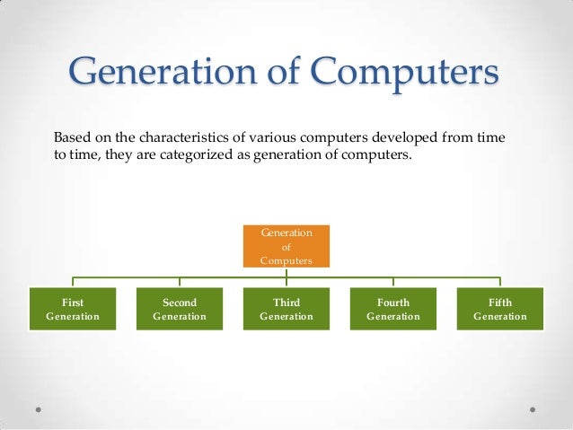Generation of Computers Generation of Computers First Generation Second Generation Third Generation Fourth Generation Fift...