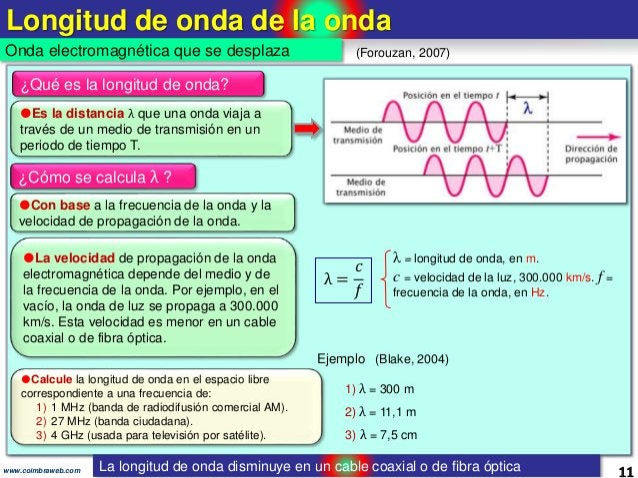 Longitud de onda de la onda 11www.coimbraweb.com Onda electromagnética que se desplaza λ = 𝑐 𝑓 λ = longitud de onda, en m....
