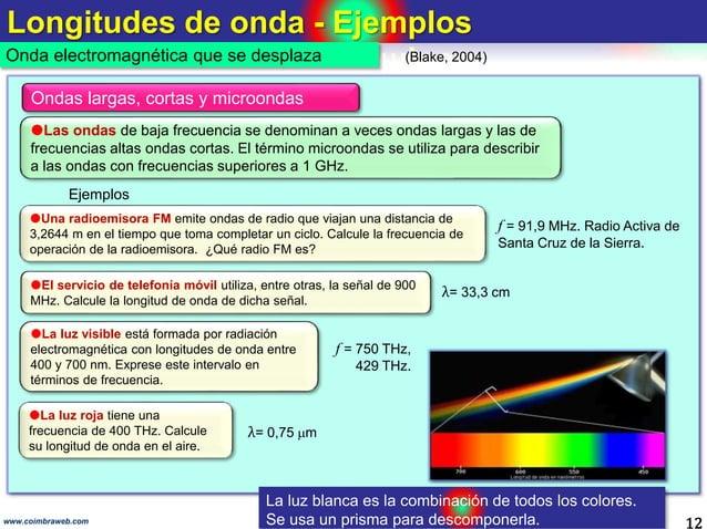 Longitudes de onda - Ejemplos 12www.coimbraweb.com (Blake, 2004) Las ondas de baja frecuencia se denominan a veces ondas ...