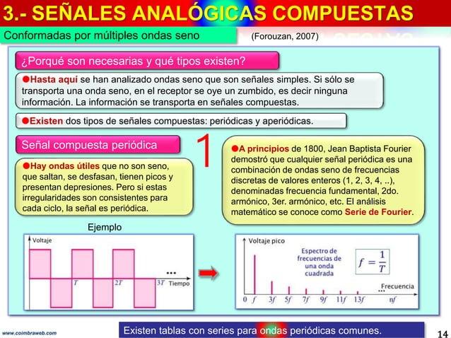3.- SEÑALES ANALÓGICAS COMPUESTAS 14www.coimbraweb.com Conformadas por múltiples ondas seno (Forouzan, 2007) ¿Porqué son n...
