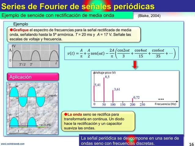 Series de Fourier de señales periódicas 16 Ejemplo de senoide con rectificación de media onda 𝑣 𝑡 = 𝐴  + 𝐴 2 sen 𝑡 − 2𝐴 ...