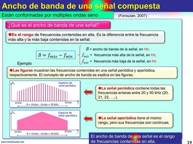 Ancho de banda de una señal compuesta 19 Están conformadas por múltiples ondas seno www.coimbraweb.com (Forouzan, 2007) ¿Q...