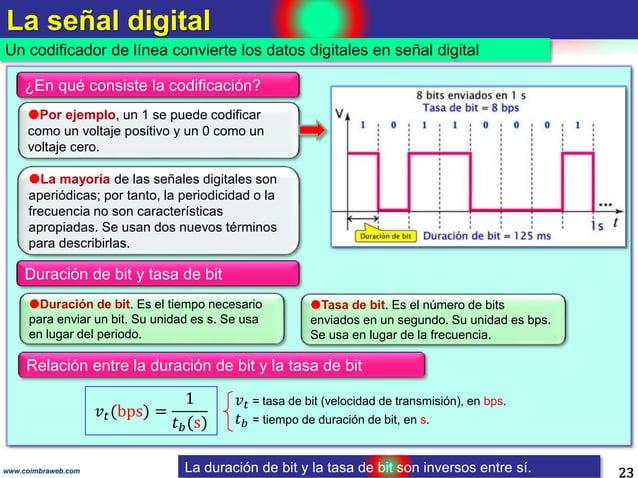 La señal digital 23www.coimbraweb.com Un codificador de línea convierte los datos digitales en señal digital ¿En qué consi...