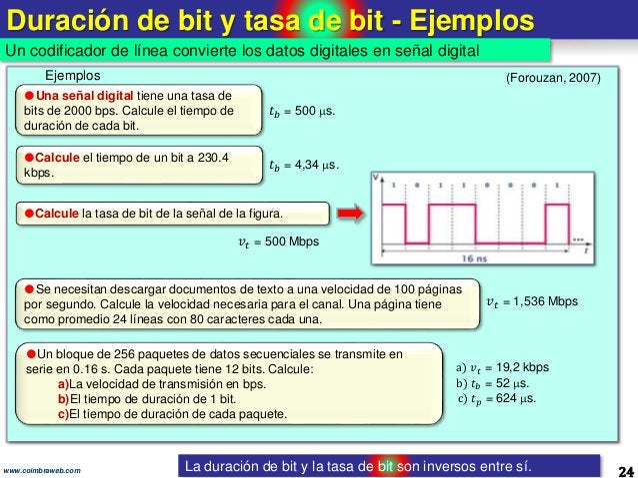 Duración de bit y tasa de bit - Ejemplos 24www.coimbraweb.com 𝑣 𝑡 = 500 Mbps (Forouzan, 2007) Un codificador de línea conv...