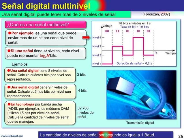 Señal digital multinivel 26 Una señal digital puede tener más de 2 niveles de señal www.coimbraweb.com 4 bits Transmisión ...