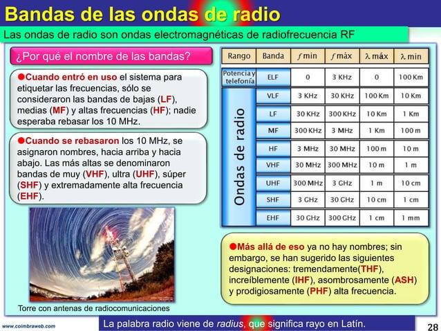 Bandas de las ondas de radio 28 Las ondas de radio son ondas electromagnéticas de radiofrecuencia RF www.coimbraweb.com To...
