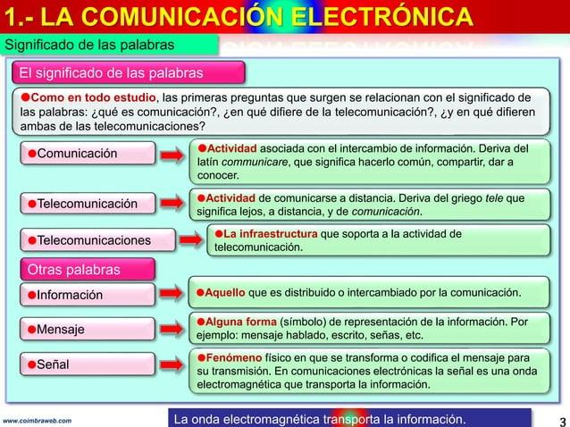 1.- LA COMUNICACIÓN ELECTRÓNICA 3www.coimbraweb.com Actividad asociada con el intercambio de información. Deriva del latí...