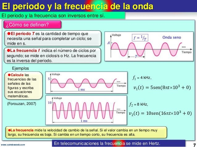 El periodo y la frecuencia de la onda 7www.coimbraweb.com El periodo y la frecuencia son inversos entre sí. (Forouzan, 200...