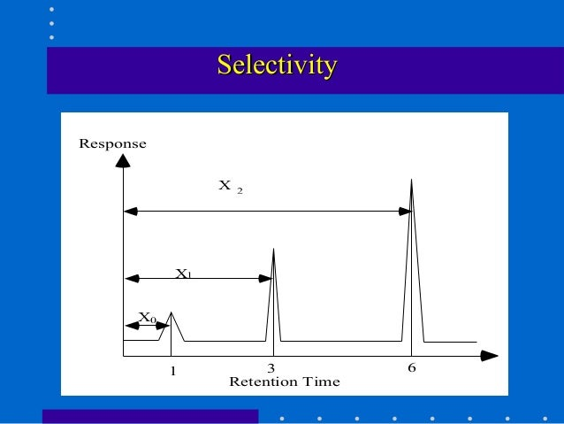 liquid chromatography 2 2) ion-exchange chromatography: the stationary phase has a charged surface with  injector: injector for liquid chromatographic system should provide the.