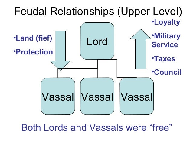 vassals and lords relationship test