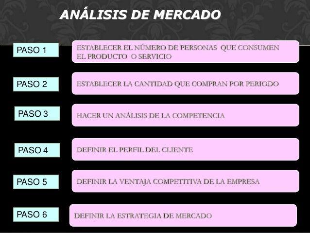 2. estudio de mercado