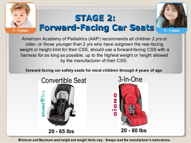 Weight Requirement For Forward Facing Car Seat