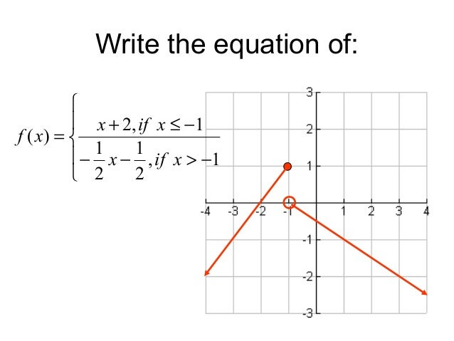 determining function from piecewise graph