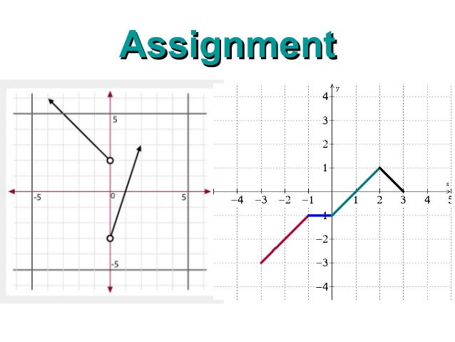 Writing Piecewise Functions Word Problems