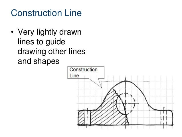 Drawing Lines Definition : A line conventions