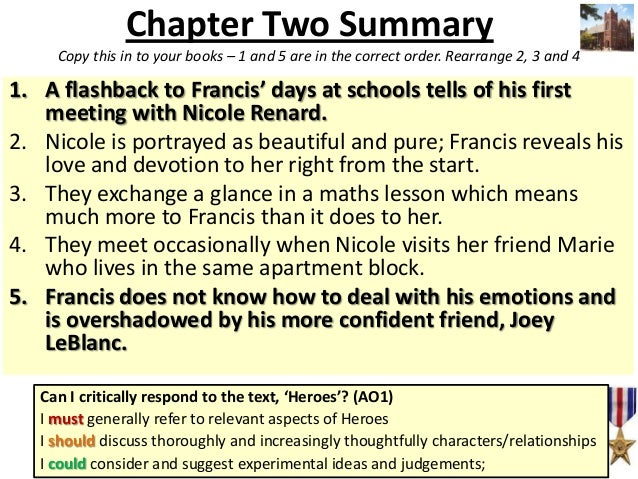 heroes the book by robert cormier essay Resource for gcse english literature sample question on robert cormier's  heroes  this ambiguity about lasalle's character is continued through the  book,.