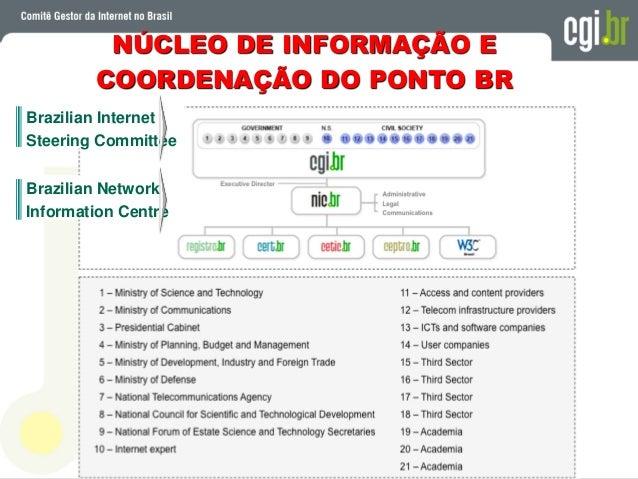 NÚCLEO DE INFORMAÇÃO E COORDENAÇÃO DO PONTO BR EXECUTA OS SEGUINTES SERVIÇOS • Registro.br => Nomes de Domínio, IPs e ASNs...