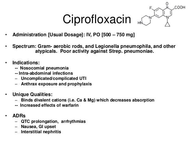 Ciprofloxacin urine infection dosage